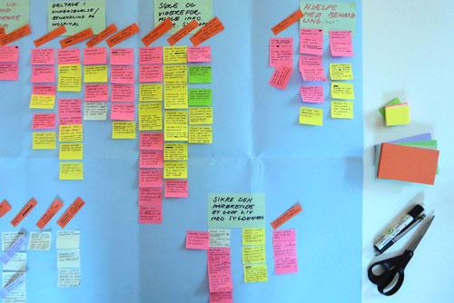 Noter fra brugerinterview bruges til en task-analyse.